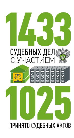 NB 011 er 006 - Бизнес ждут зеленые расходы!